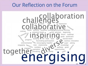 Reflection Wordcloud