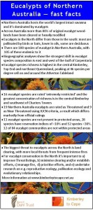 Eucalypts of Northern Australia _Fast Facts FINAL single page